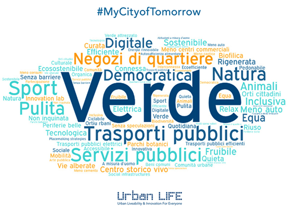 The word-cloud of the first phase of #MCoT campaign (credit: Urban LIFE, 2020). AGATHÓN 08 | 2020