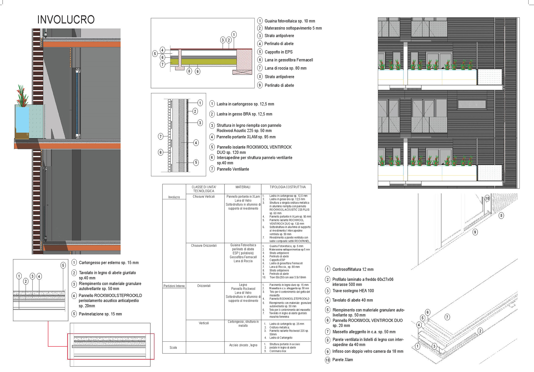 Construction of the new envelope at openings and on a blind wall, of the new floors and partitions: characterization of functional layers and materials necessary for the definition of the BIM model