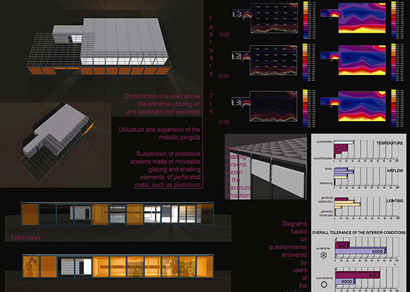 Retrofitting of architecture design studios