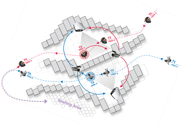 Weighted Dynamic Networks (WDN) translating vectors and movements into 'Social Cave' spaces (credit: C. Tiazzoldi and GSAPP, 2011). AGATHÓN 7 | 2020