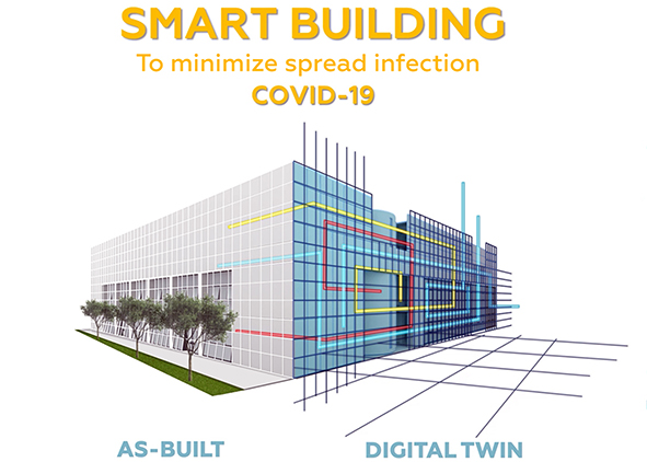 BIMaid combines BIM, Internet of Things, GIS, home automation and Building Automation systems (credit: M. Lauria and M. Azzalin). AGATHÓN 08 | 2020